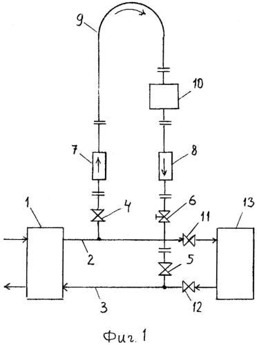 Способ калибровки и поверки измерительной системы узла учета тепловой энергии и теплоносителя с учетом возмущений
