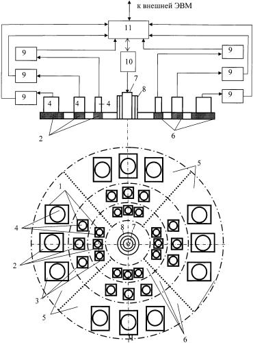 Устройство для радиационного измерения плотности