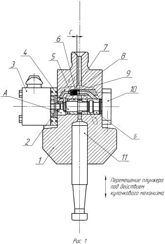 Топливный насос высокого давления для двигателя внутреннего сгорания