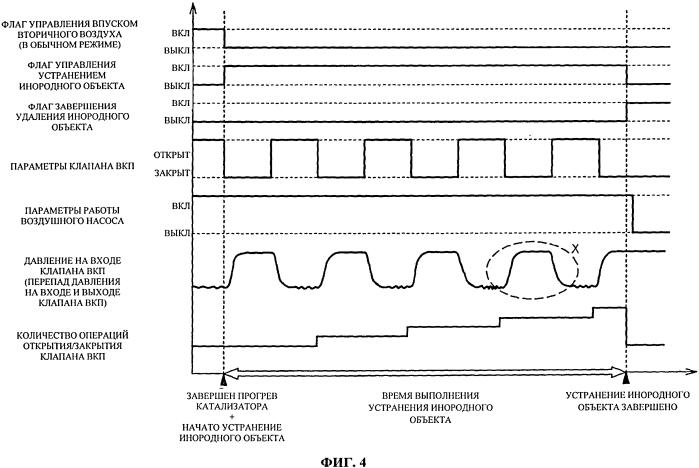 Устройство управления для двигателя внутреннего сгорания и способ управления двигателем внутреннего сгорания