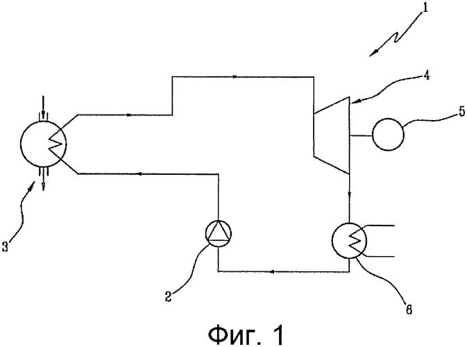 Устройство и способ выработки энергии посредством органического цикла ренкина