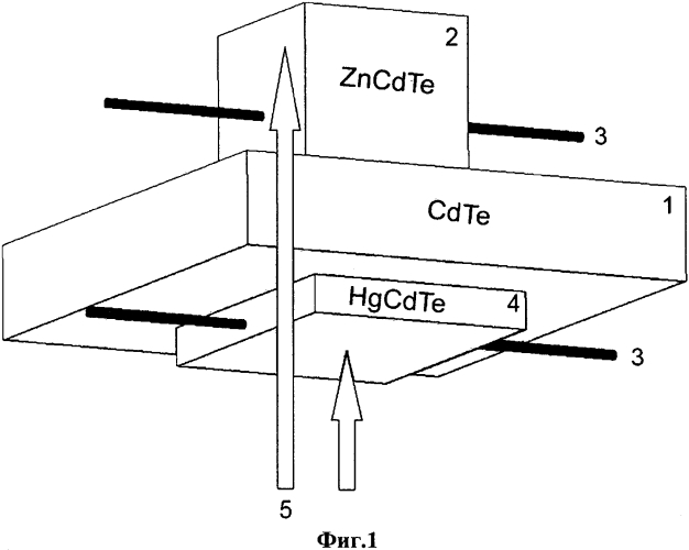 Полупроводниковый комбинированный приемник электромагнитного излучения