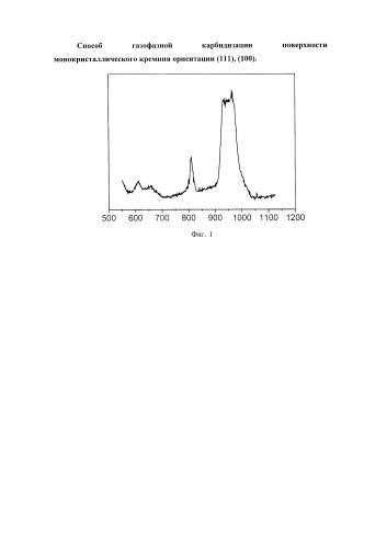 Способ газофазной карбидизации поверхности монокристаллического кремния ориентации (111), (100)
