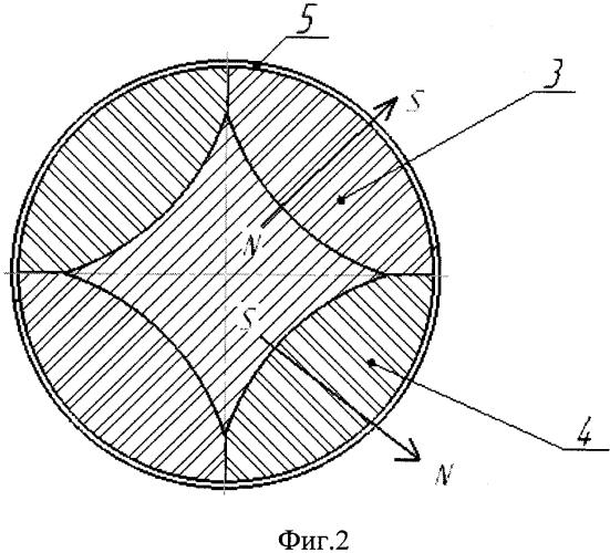 Ротор электромеханического преобразователя энергии с постоянными магнитами (варианты)