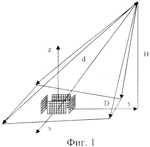 Способ определения направления на источник оптического излучения по рассеянной в атмосфере составляющей