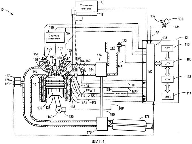 Способ продувки выхлопных газов в двигателях внутреннего сгорания (варианты)