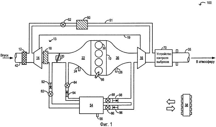Способ управления двигателем (варианты) и система двигателя