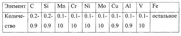 Алюмотермитная смесь для сварки стальных элементов и способ алюмотермитной сварки стальных элементов