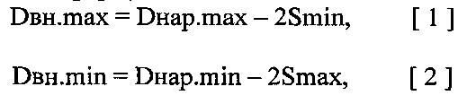 Способ изготовления биметаллических насосно-компрессорных труб
