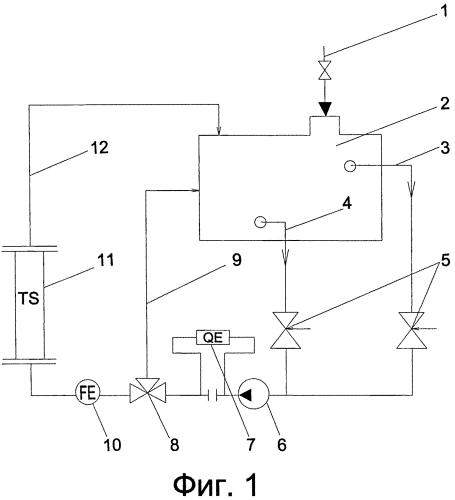 Способ создания однородной двухкомпонентной смеси жидкостей с заданным соотношением взаимнонерастворимых компонентов различной плотности