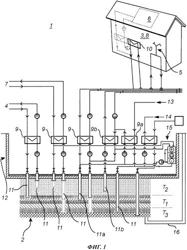 Способ работы системы для аккумулирования тепловой энергии