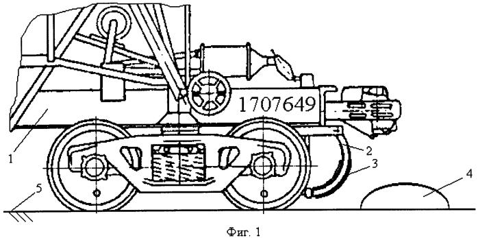 Способ идентификации номера грузового вагона и устройство для его осуществления