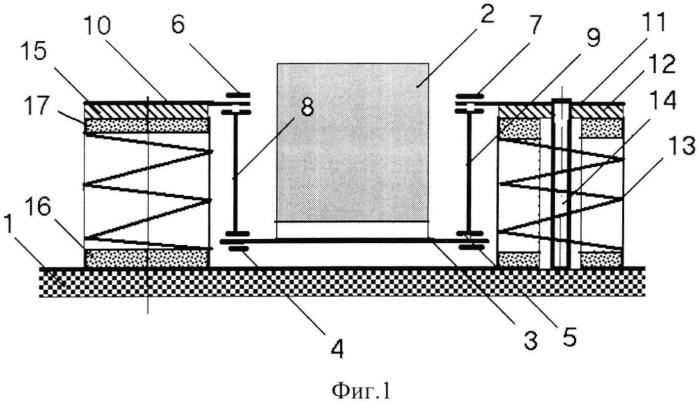 Виброизолятор стареевой для технологического оборудования