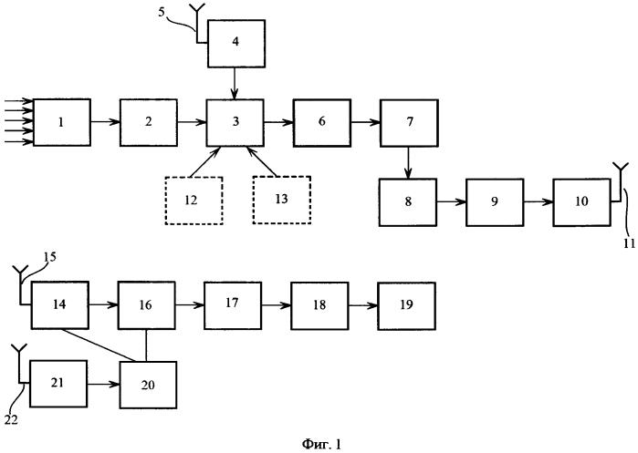 Система загоризонтного целеуказания и видеонаблюдения