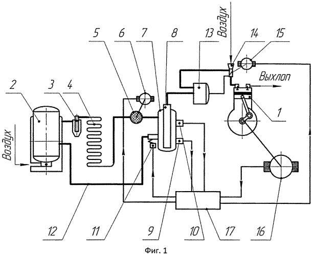 Способ газификации топлива для питания двигателя внутреннего сгорания и устройство для его осуществления