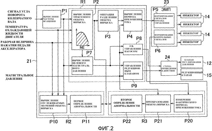 Способ и устройство диагностики для двигателя внутреннего сгорания