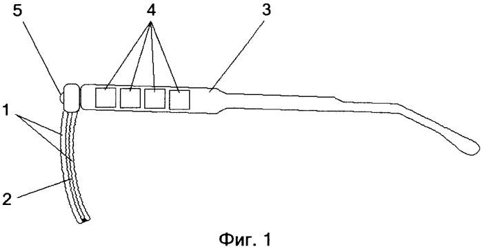 Очки с электронным изменением фокуса для водителей транспортных средств (оэиф)