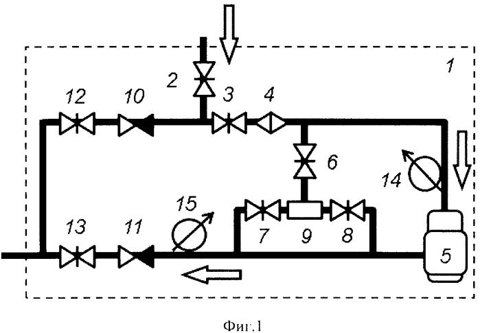 Насосный узел, групповая замерная установка и способ ее эксплуатации