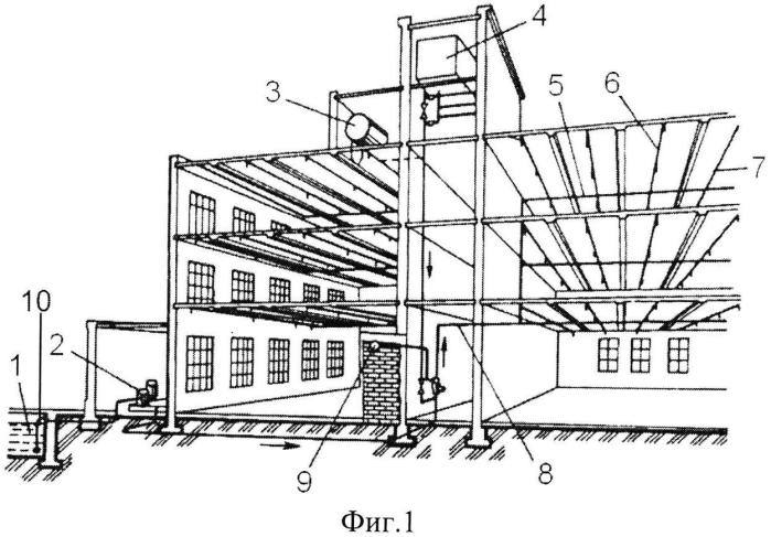 Система пожаротушения с дренчерным оросителем