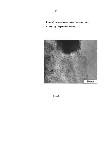 Способ получения открытопористого наноструктурного никеля