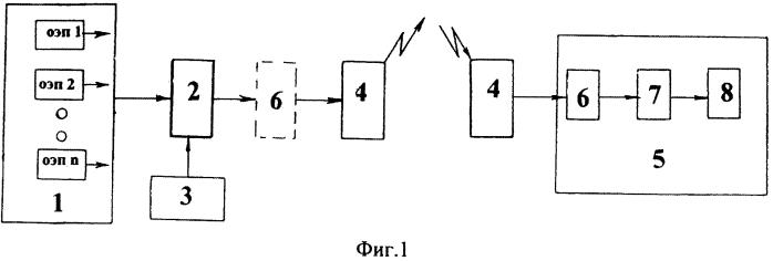 Автоматизированная диагностическая система контроля технического состояния элементов подвески объектов железнодорожного транспорта