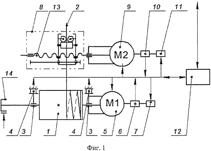 Устройство для натяжения каната в судовых средствах передачи грузов в море (варианты)