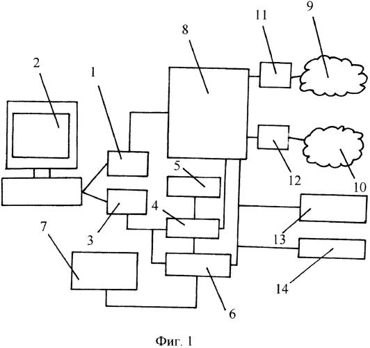 Аппаратно-программный комплекс коммутации lan lzoe