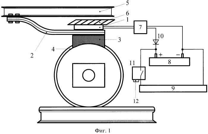Способ и устройство автономного электроснабжения аппаратуры железнодорожного вагона