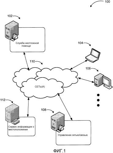 Определение детального местоположения сетевых компьютеров