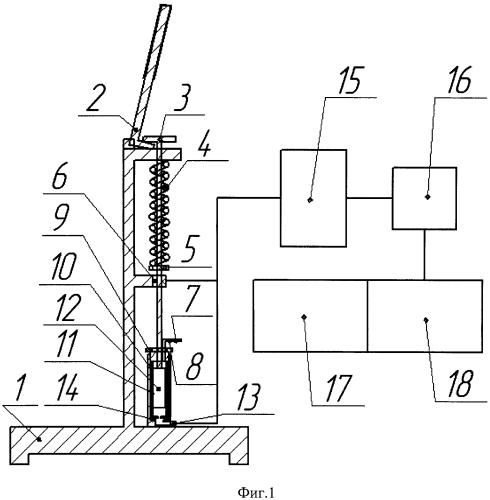 Устройство измерения гидроплотности плунжерных пар