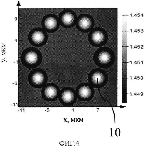 Способ формирования оболочки волноводной структуры в прозрачном объемном материале и оболочка волноводной структуры