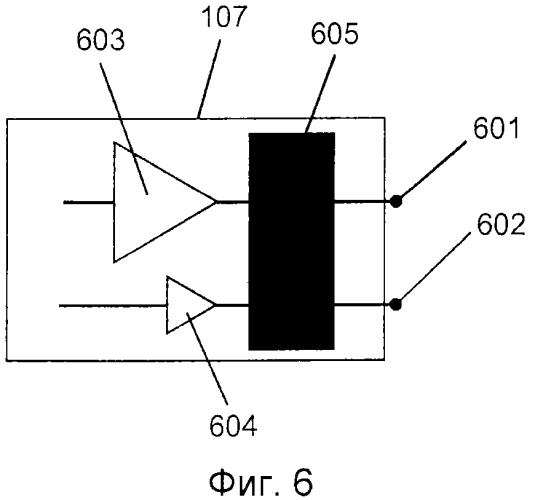 Магниторезонансная визуализация с многоканальной передачей