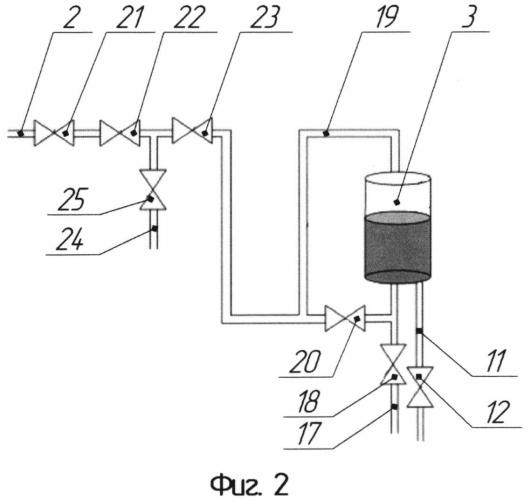 Система стабилизации давления канала охлаждения и смазывания радиально-осевого подшипника главного циркуляционного насоса