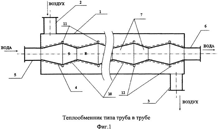 Теплообменник типа труба в трубе