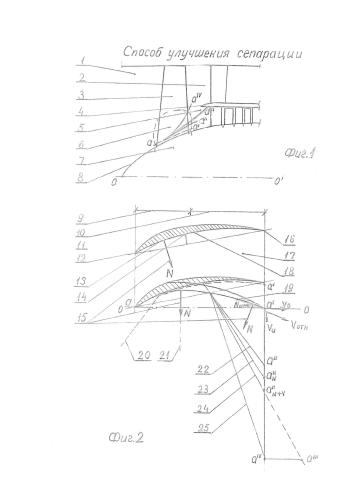Способ улучшения сепарации посторонних предметов в привтулочной зоне вентилятора газотурбинного двигателя