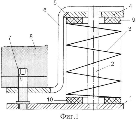 Виброизолятор для текстильных станков