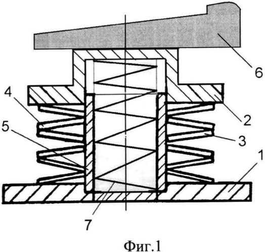 Виброизолятор ходаковой для ткацких станков