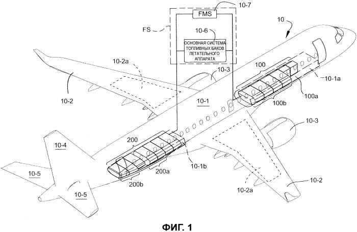 Системы и способы для обеспечения соответствия требованиям к конструктивным нагрузкам для летательного аппарата с дополнительной емкостью топлива