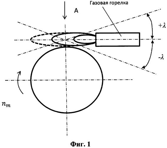 Способ механической обработки с дроблением стружки