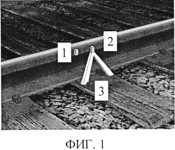 Способ оценки угона рельсовой плети