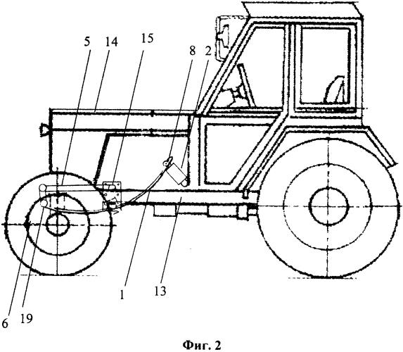 Пружинный стабилизатор устойчивости колёсного трактора типа мтз