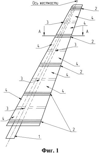 Динамически подобная аэродинамическая модель несущей поверхности летательного аппарата