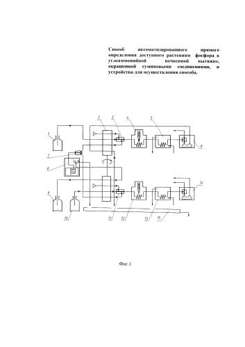 Способ автоматизированного прямого определения доступного растениям фосфора в углеаммонийной почвенной вытяжке, окрашенной гуминовыми соединениями, и устройства для осуществления способа