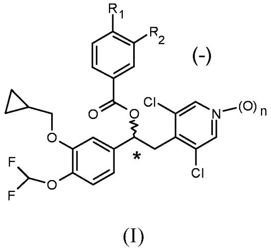 Фармацевтический препарат, содержащий ингибитор фосфодиэстеразы