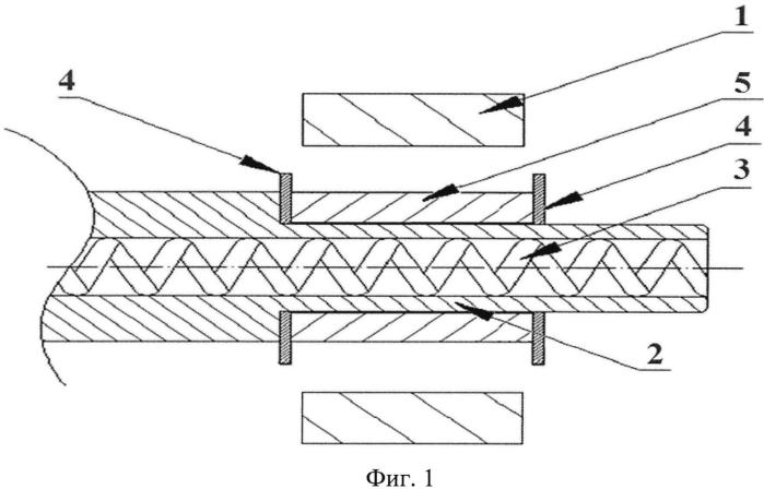 Магнетрон с прессованным оксидно-никелевым катодом