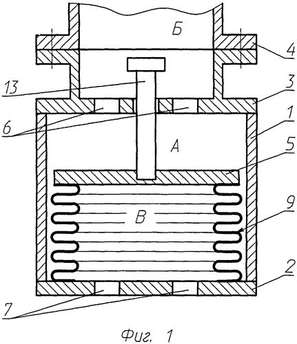 Компенсатор погружного электродвигателя