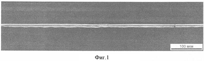 Способ локальной кристаллизации лантаноборогерманатного стекла