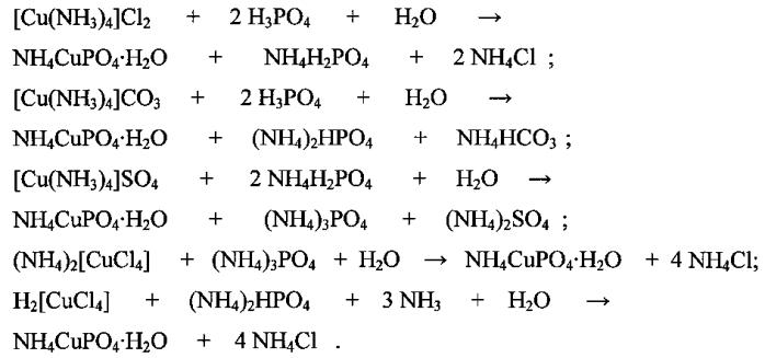 Способ получения моногидрата фосфата меди(+2)-аммония из отходов производства