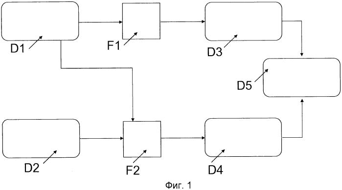 Персонифицированная база данных лечебных звуков