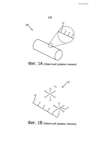 Нанесение и закрепление наноактивного материала